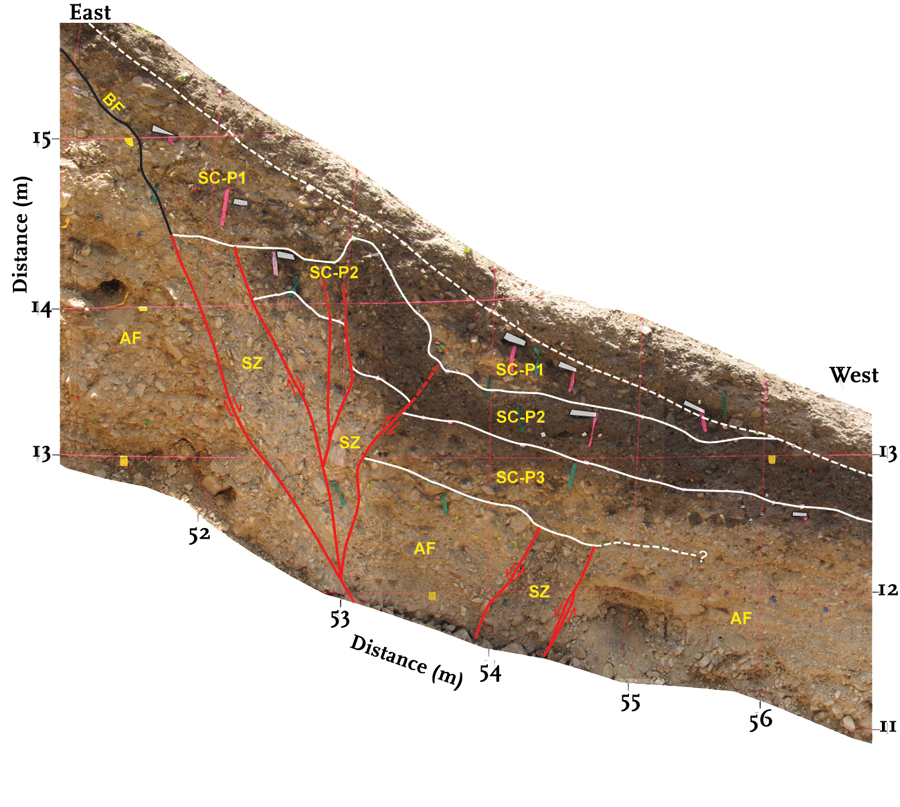 a study on geology of the niagara fault zone Continual motion along the fault maintains the topographic and structural geology (the study of positions of which are zones in which mountains are.